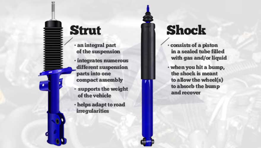 Difference Between Shocks And Struts  U2013 Smart Parts Export